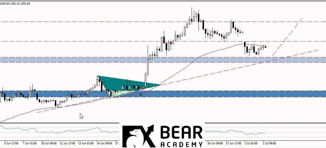 GOLD FOR BUY